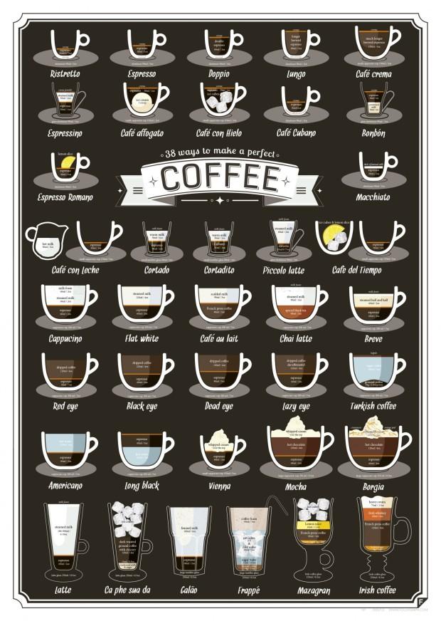 38-ways-to-make-a-perfect-coffee_53f5ef2b62be0_w1500.jpg