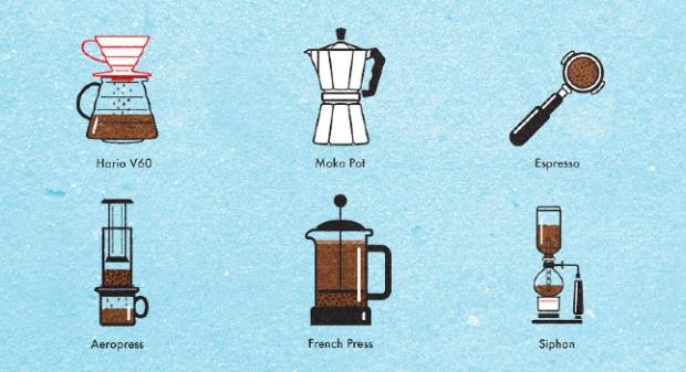 coffee_brewing_device