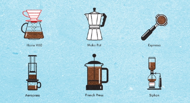 coffee_brewing_device